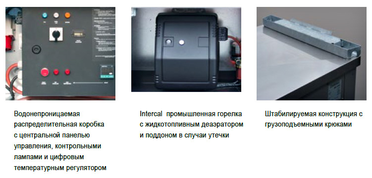 Теплогенератор Thermobile IMAC